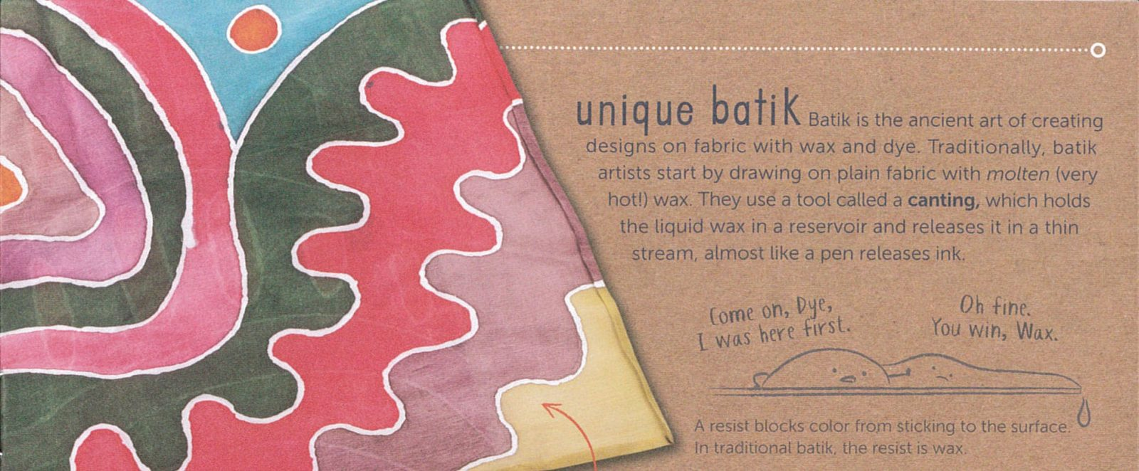 A brief history on the batik technique - Doodle Crate