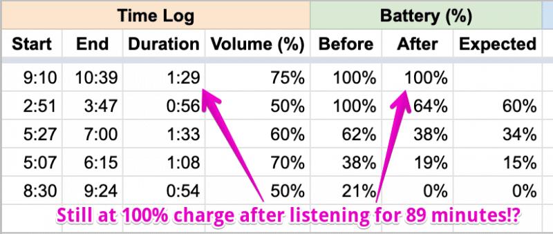 Deceptive Battery Level Indicator? - Jabra Elite Active 75t